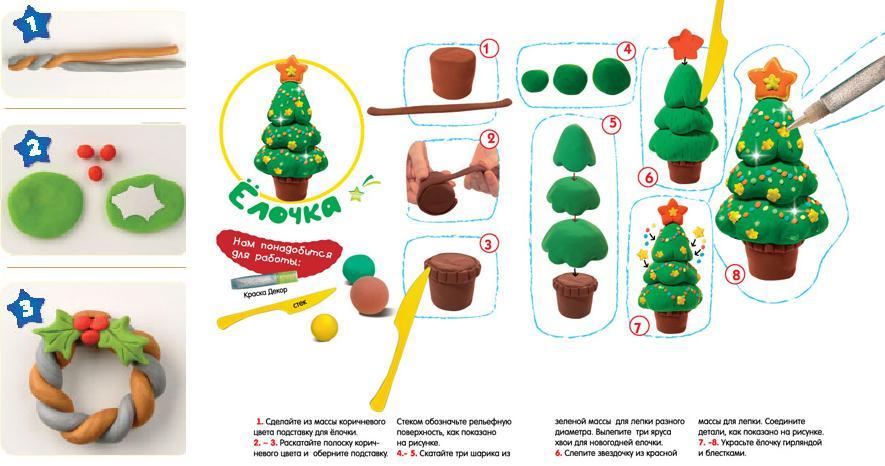 4igrushku-iz-plastilina Елочные игрушки своими руками на елку 2019 с созданием декора
