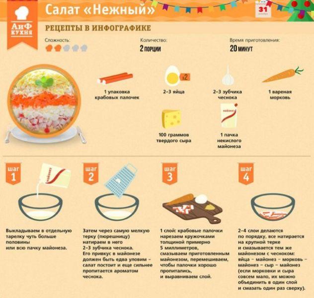 крабовый салат   Яндекс Дзен