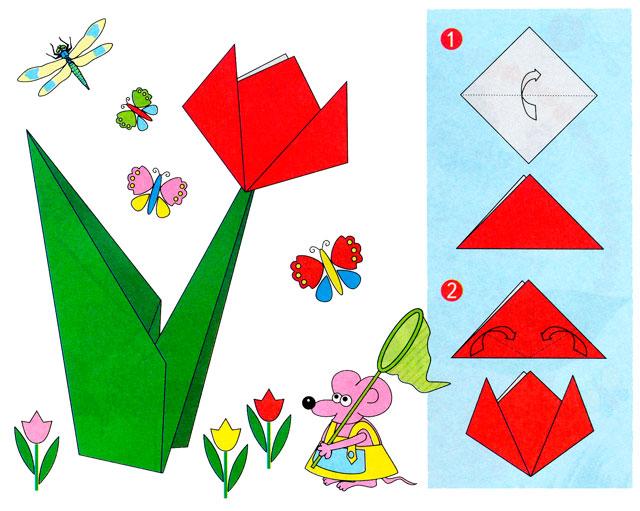 Сделать тюльпан из бумаги для открытки, рождения открытка