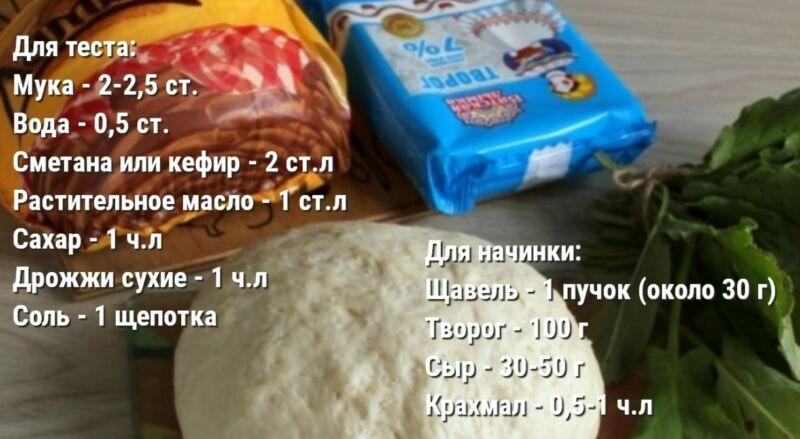 Сладкий пирог со щавелем - рецепт пошаговый с фото